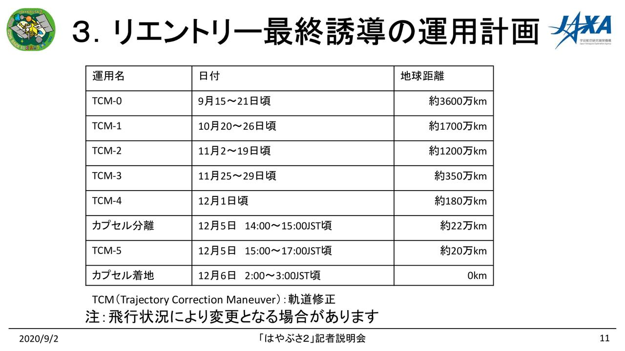 f:id:Imamura:20200902135334p:plain
