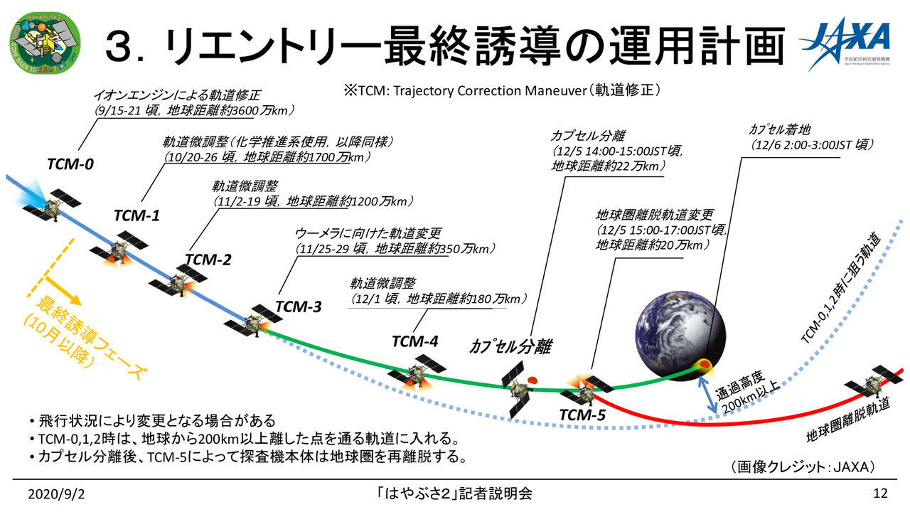 f:id:Imamura:20200902135343p:plain