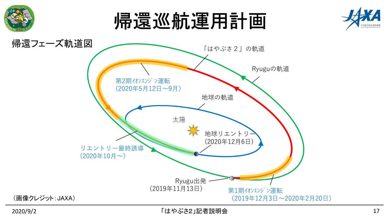 f:id:Imamura:20200902135435p:plain