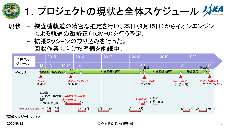 f:id:Imamura:20200915151906p:plain