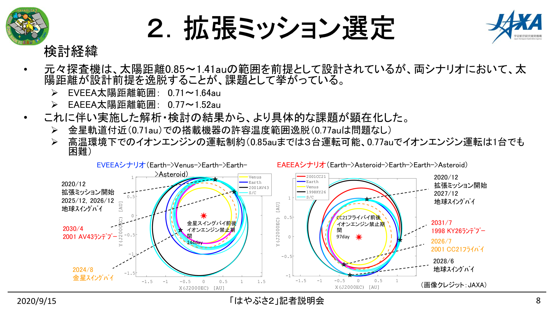 f:id:Imamura:20200915151924p:plain