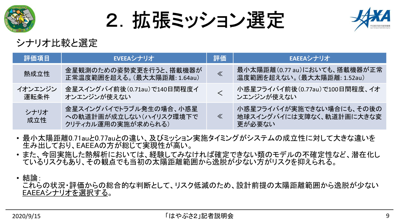 f:id:Imamura:20200915151934p:plain