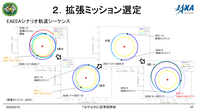 f:id:Imamura:20200915151943p:plain