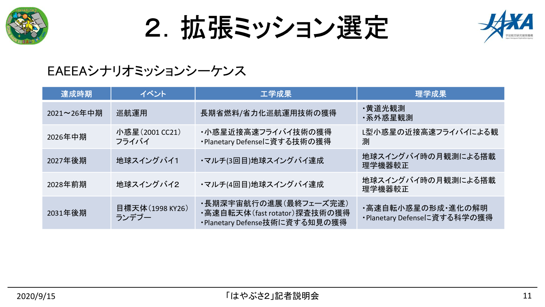 f:id:Imamura:20200915151952p:plain