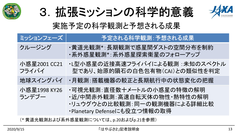 f:id:Imamura:20200915152008p:plain