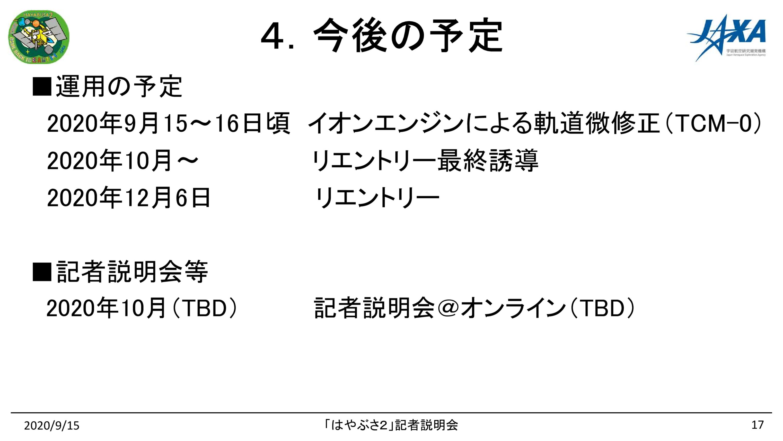 f:id:Imamura:20200915152046p:plain