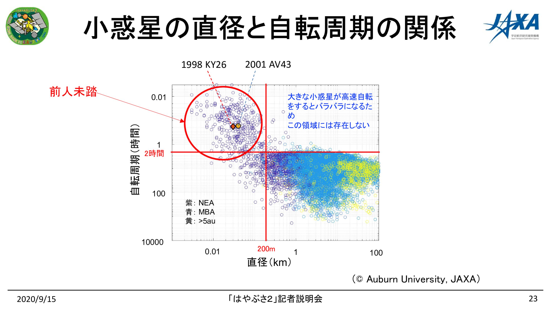 f:id:Imamura:20200915152140p:plain