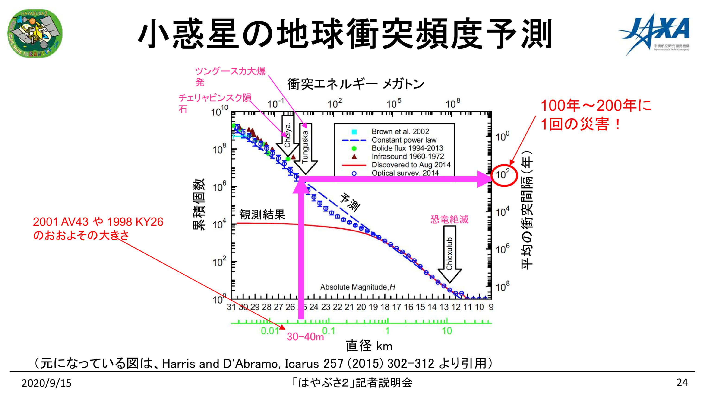 f:id:Imamura:20200915152149p:plain