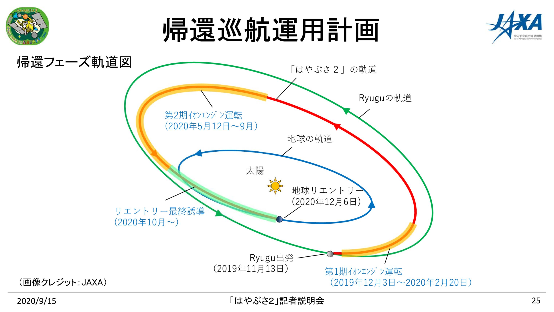 f:id:Imamura:20200915152158p:plain