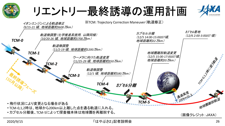 f:id:Imamura:20200915152208p:plain