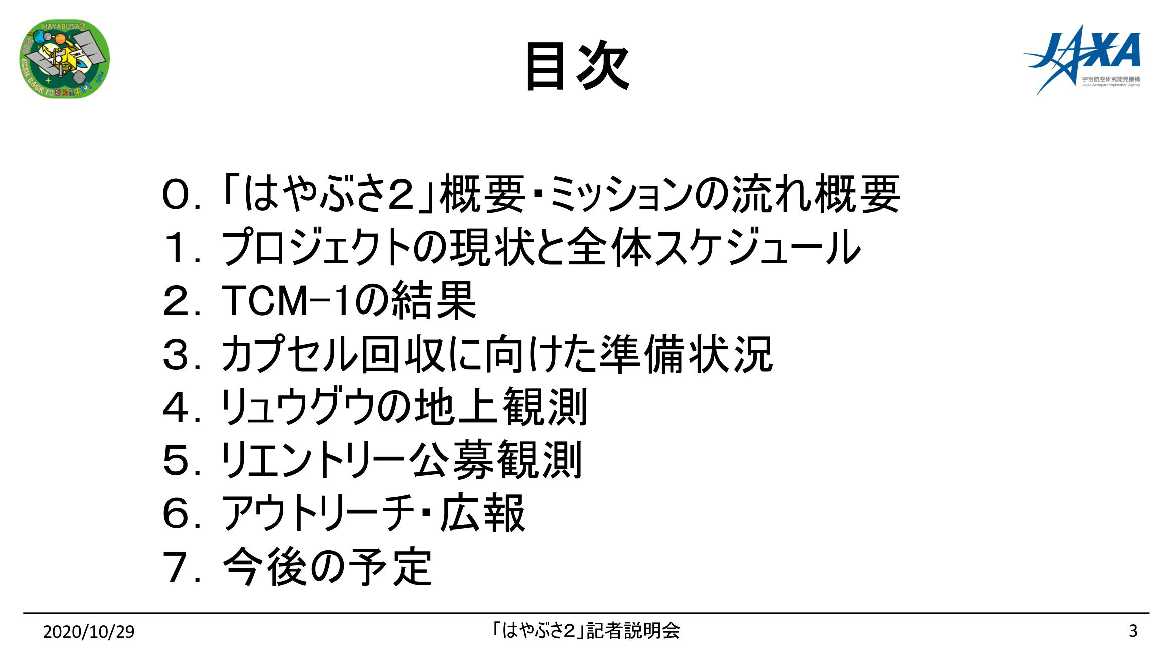 f:id:Imamura:20201029161211p:plain