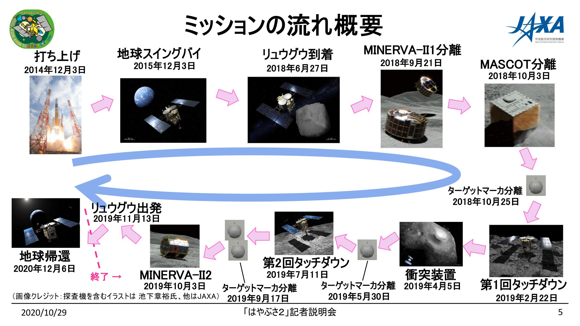 f:id:Imamura:20201029161230p:plain