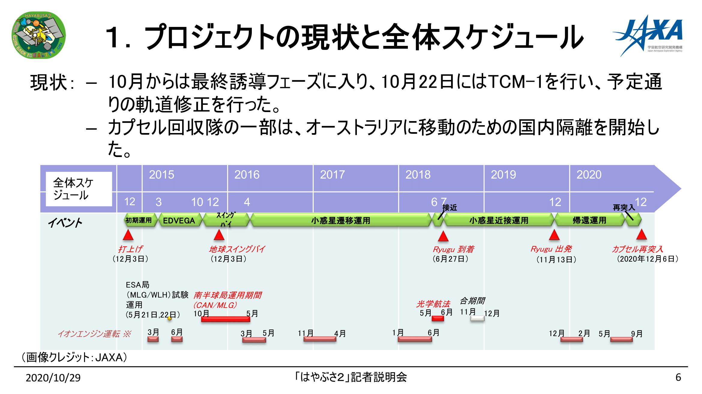 f:id:Imamura:20201029161241p:plain