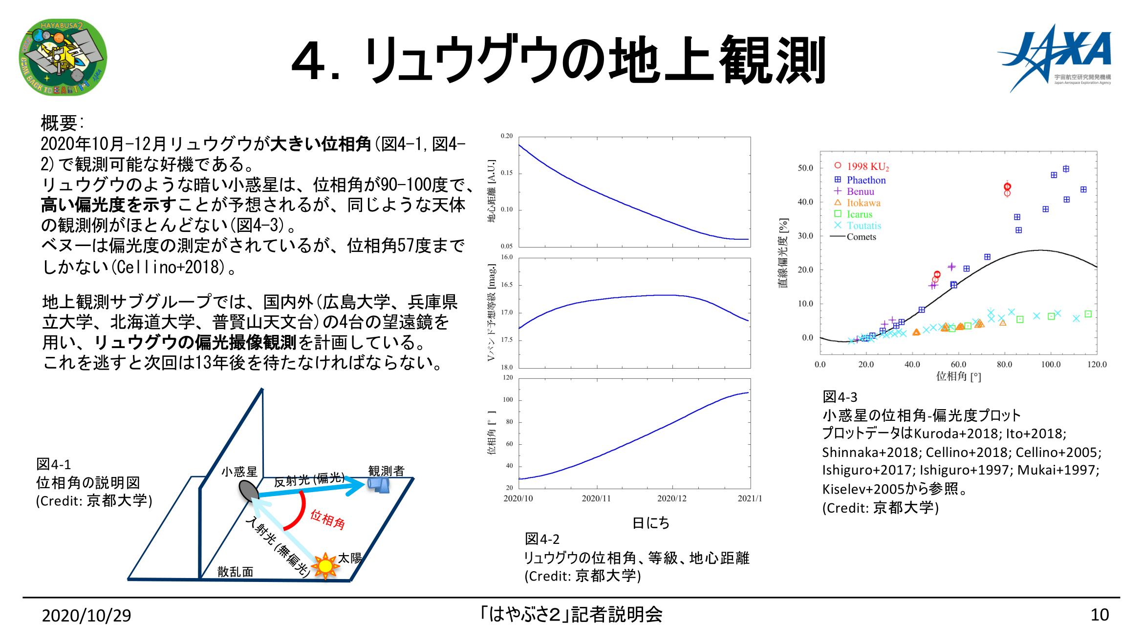 f:id:Imamura:20201029161321p:plain