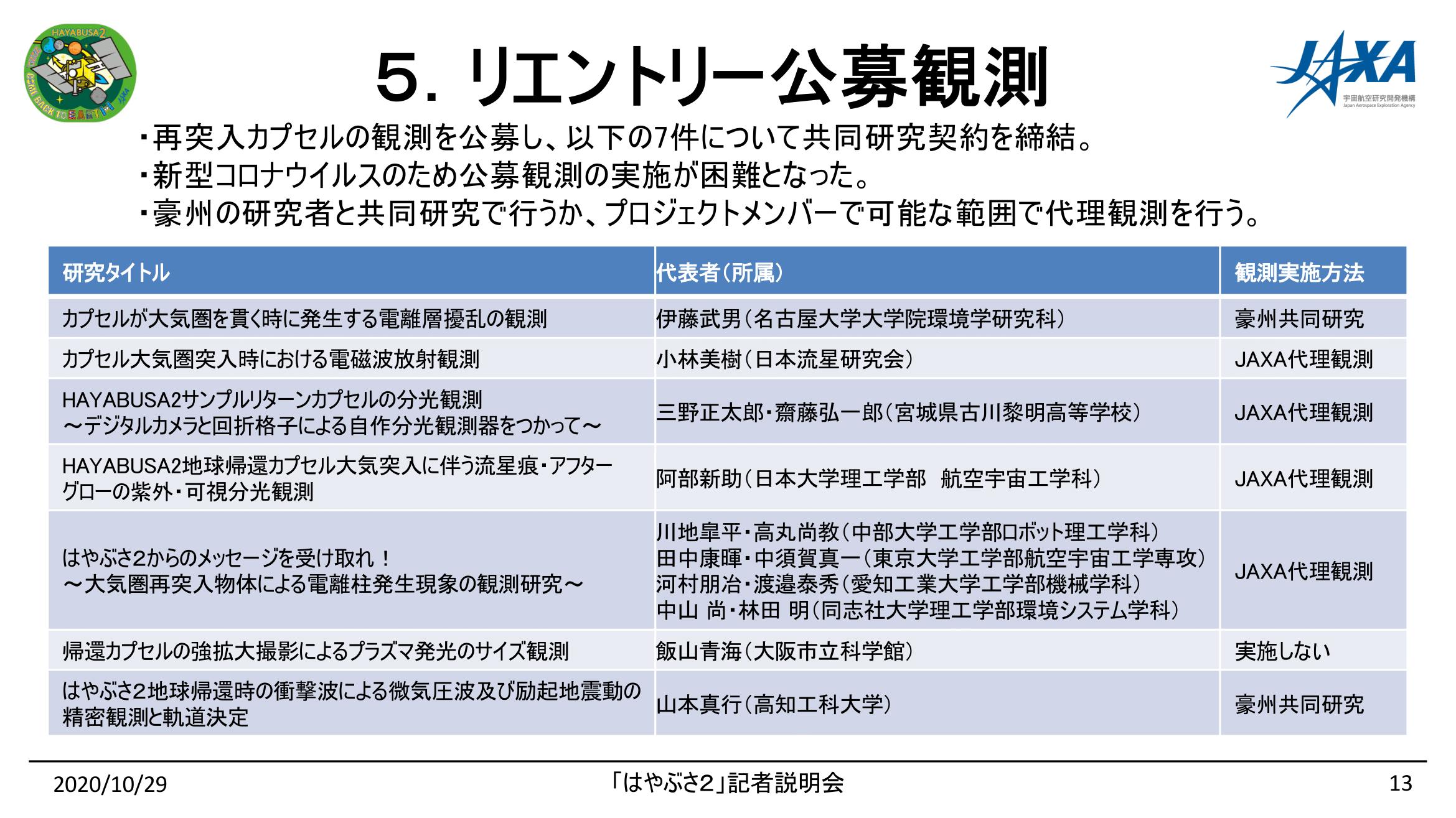 f:id:Imamura:20201029161352p:plain