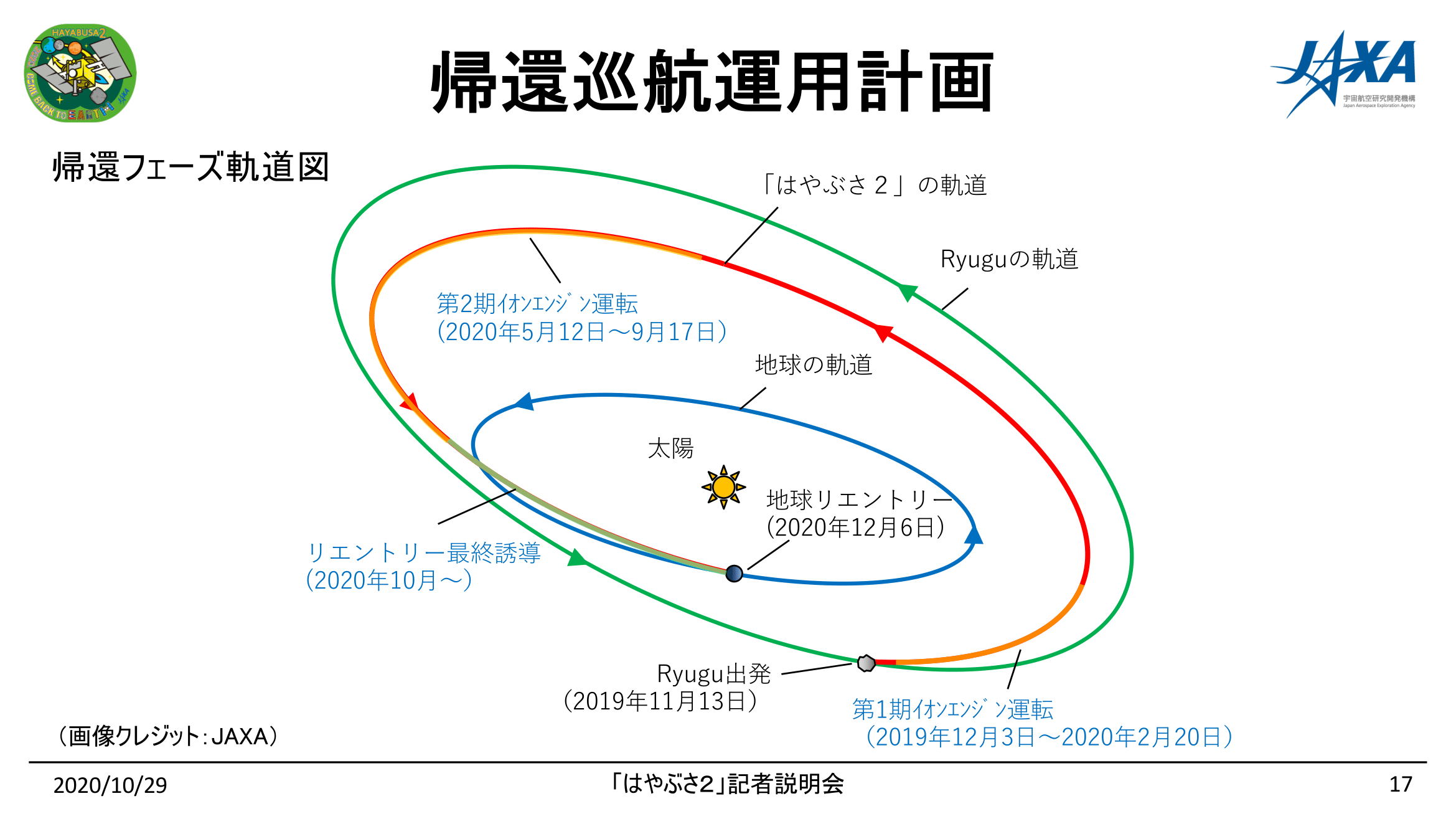 f:id:Imamura:20201029161427p:plain