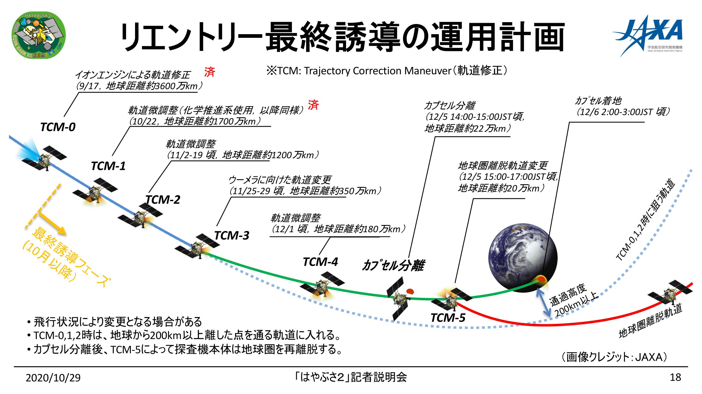 f:id:Imamura:20201029161434p:plain