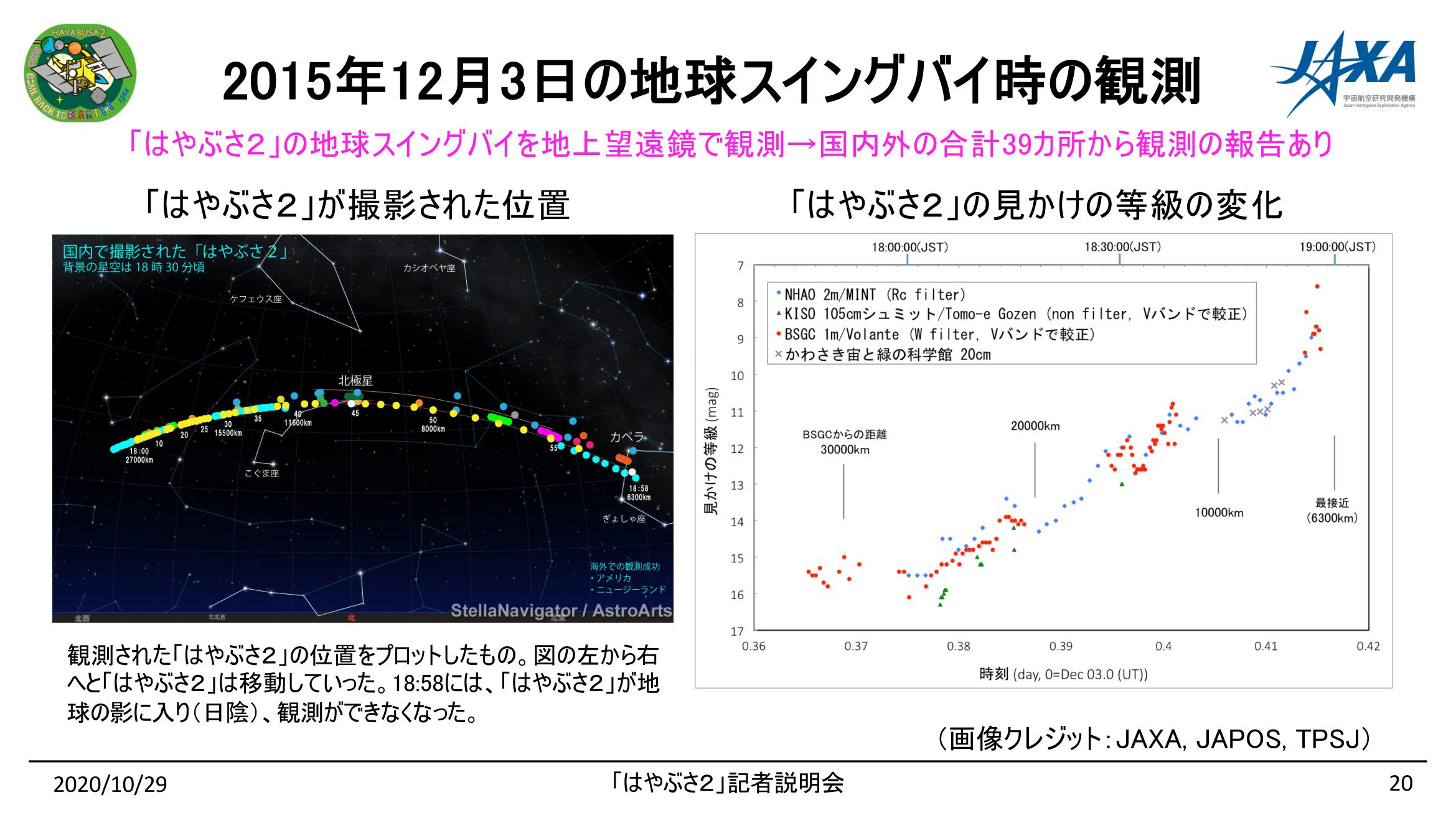 f:id:Imamura:20201029161451p:plain