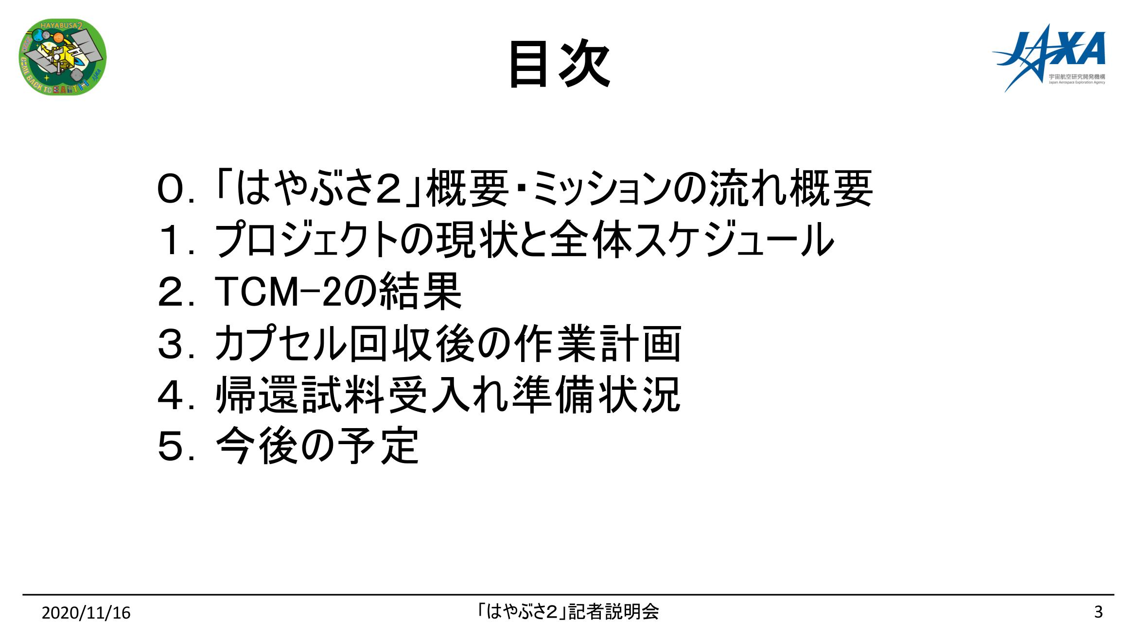 f:id:Imamura:20201116151103p:plain