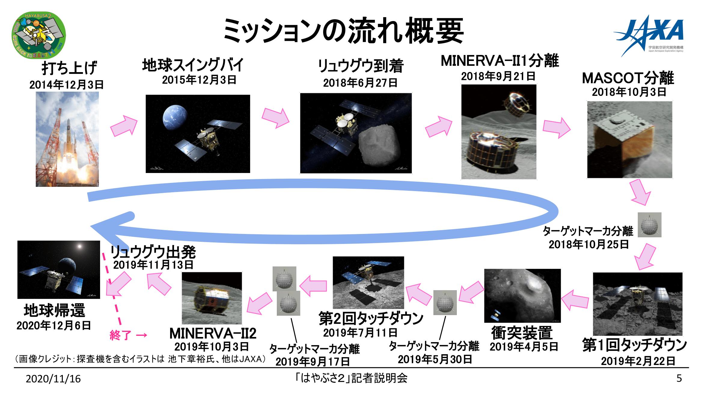 f:id:Imamura:20201116151122p:plain