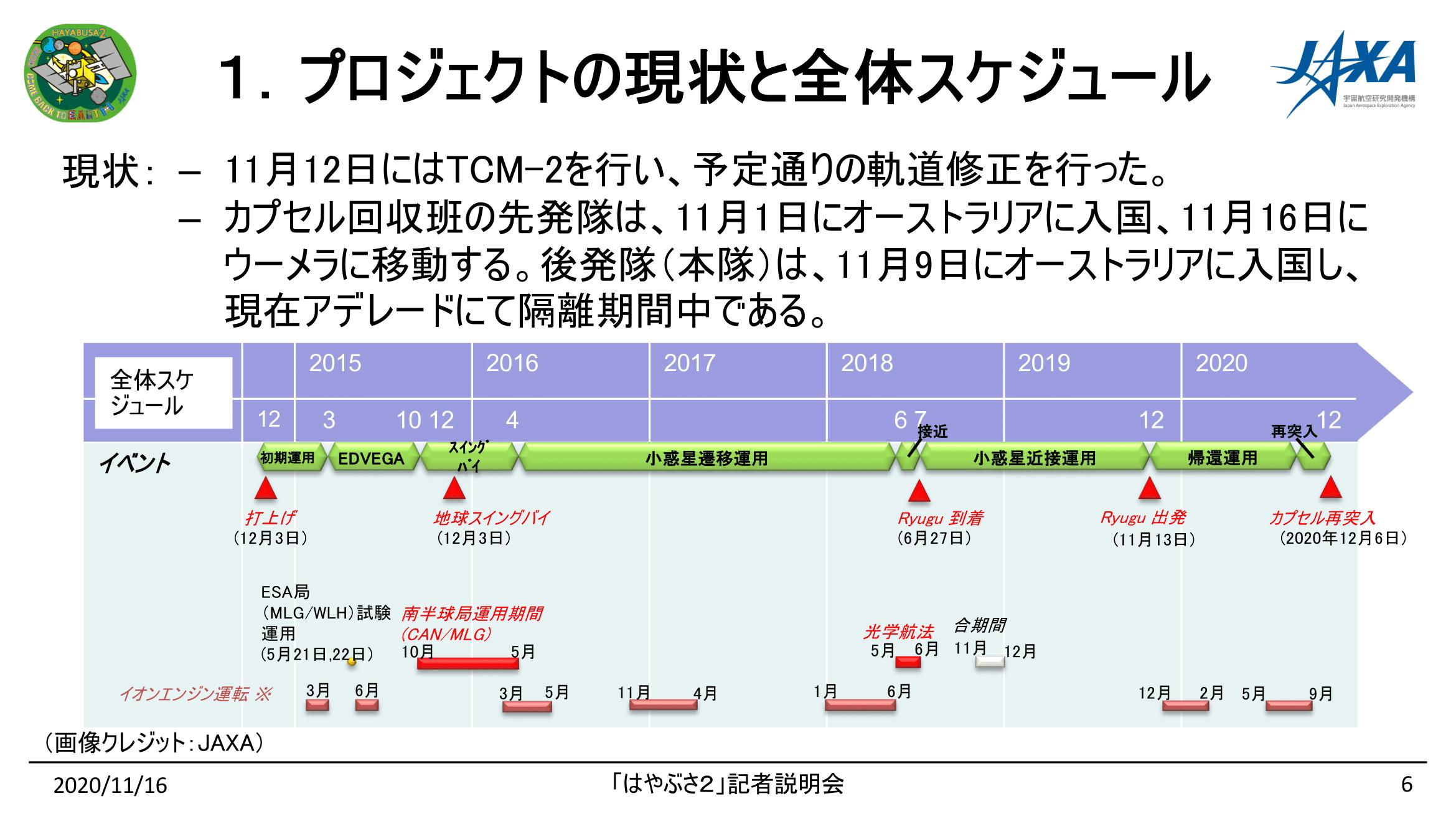 f:id:Imamura:20201116151133p:plain