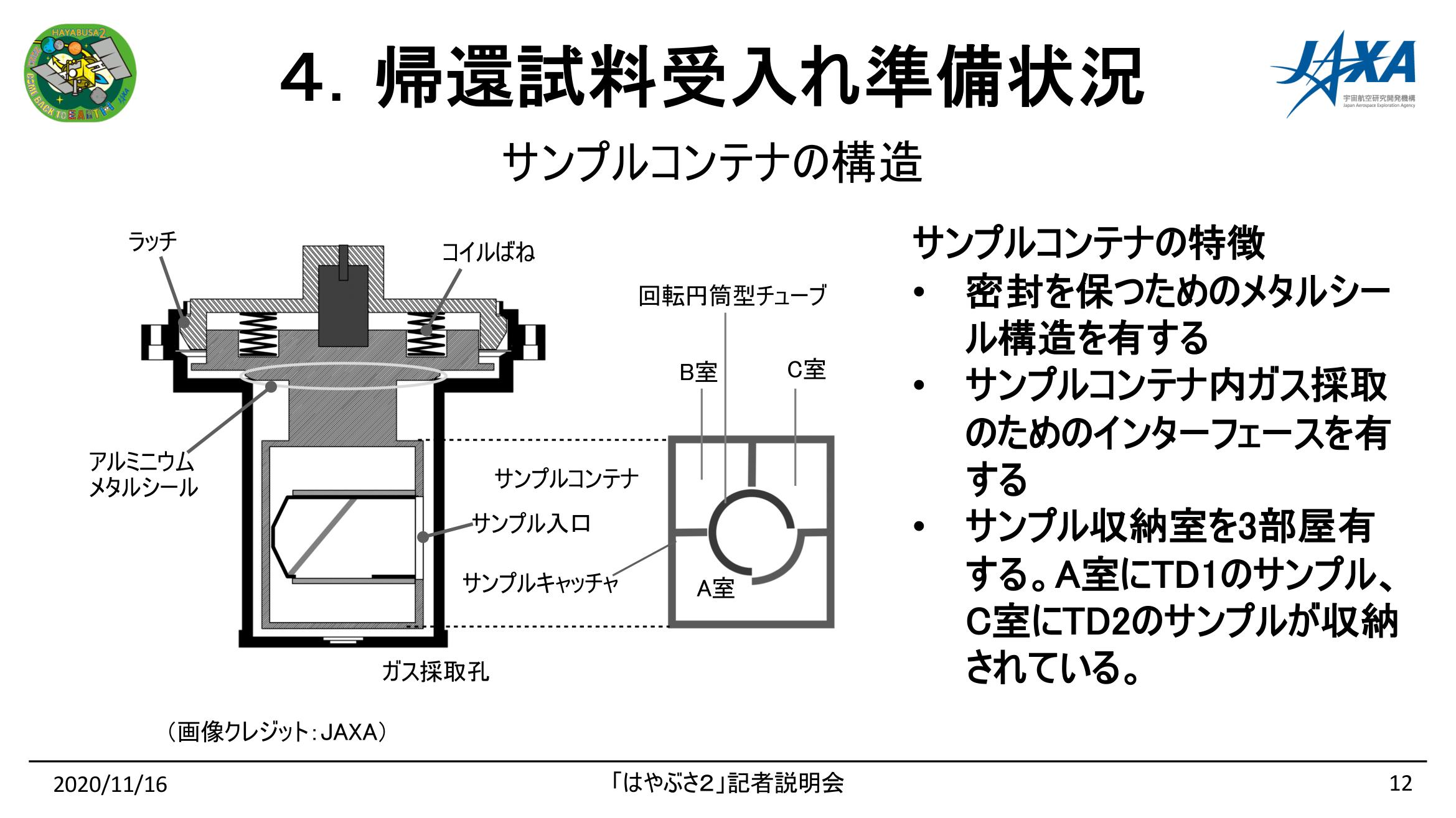 f:id:Imamura:20201116151228p:plain
