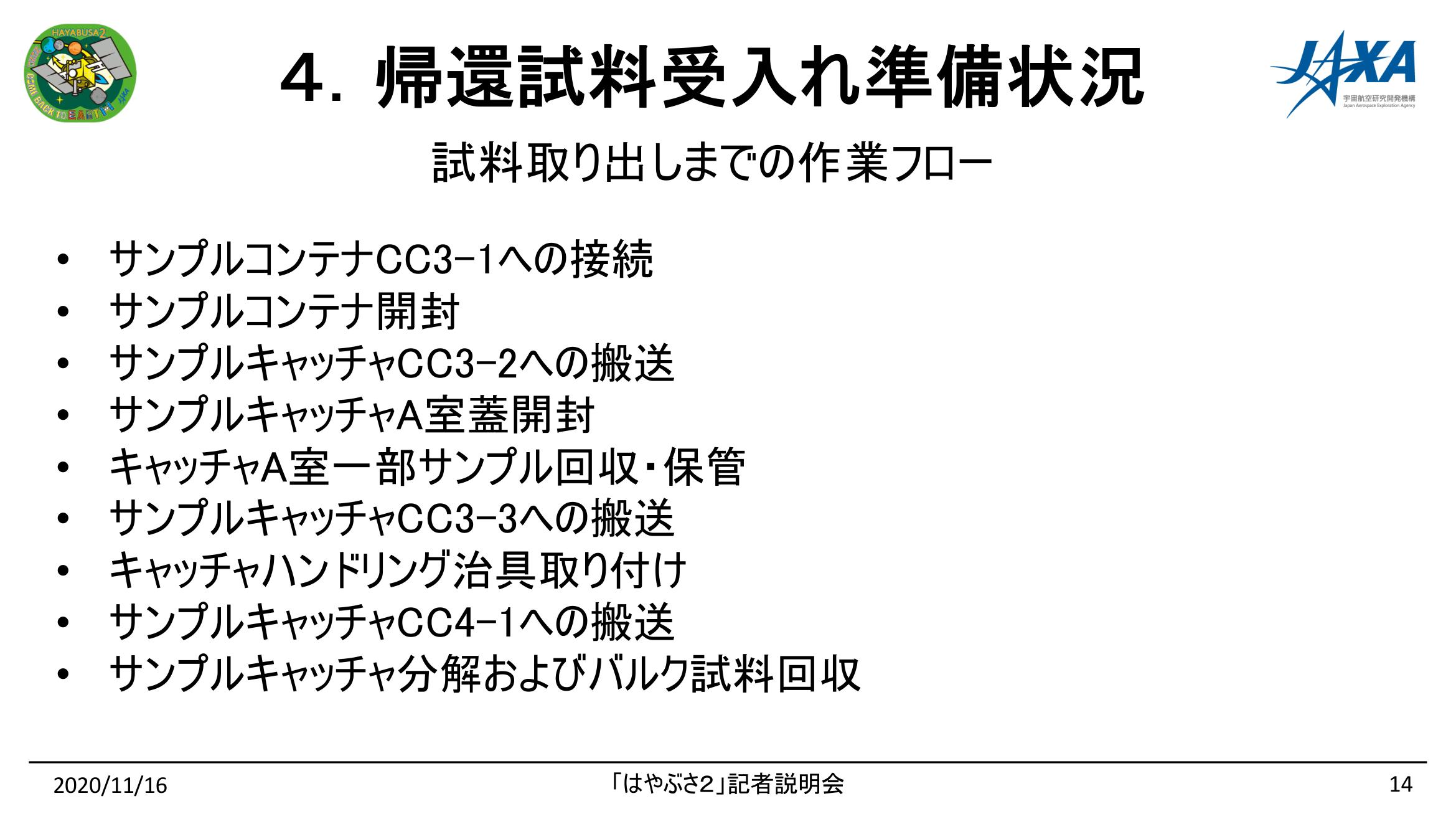 f:id:Imamura:20201116151248p:plain
