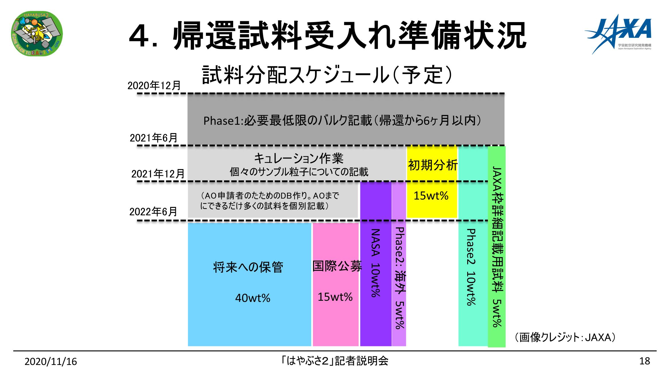 f:id:Imamura:20201116151322p:plain
