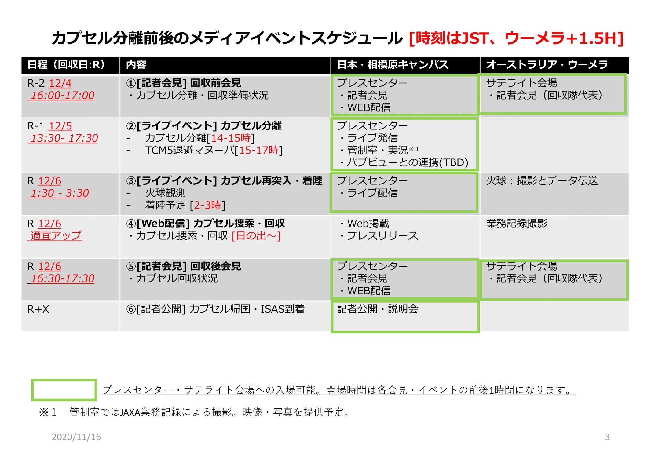 f:id:Imamura:20201117222156p:plain