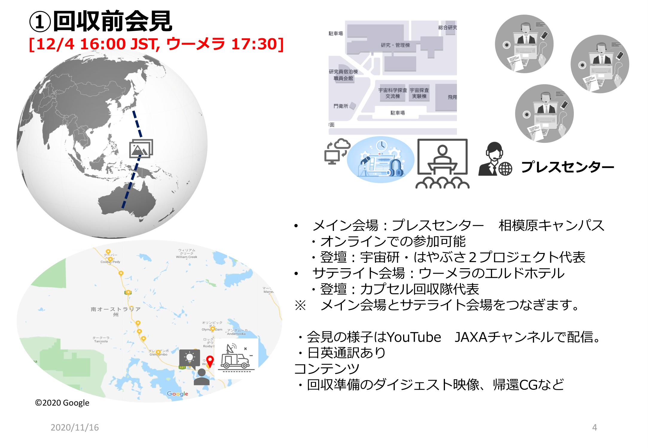 f:id:Imamura:20201117222205p:plain