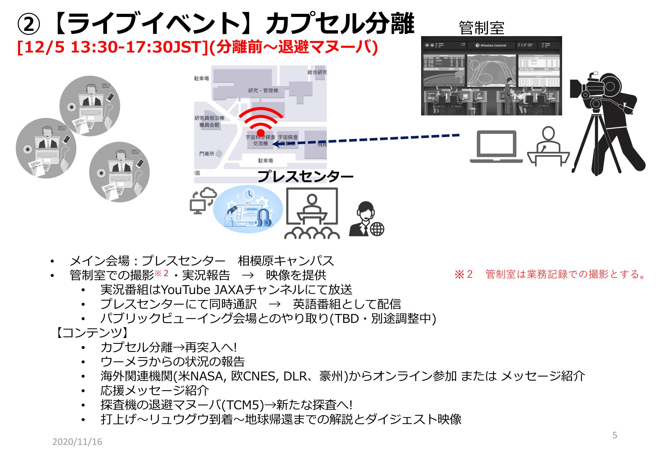 f:id:Imamura:20201117222215p:plain