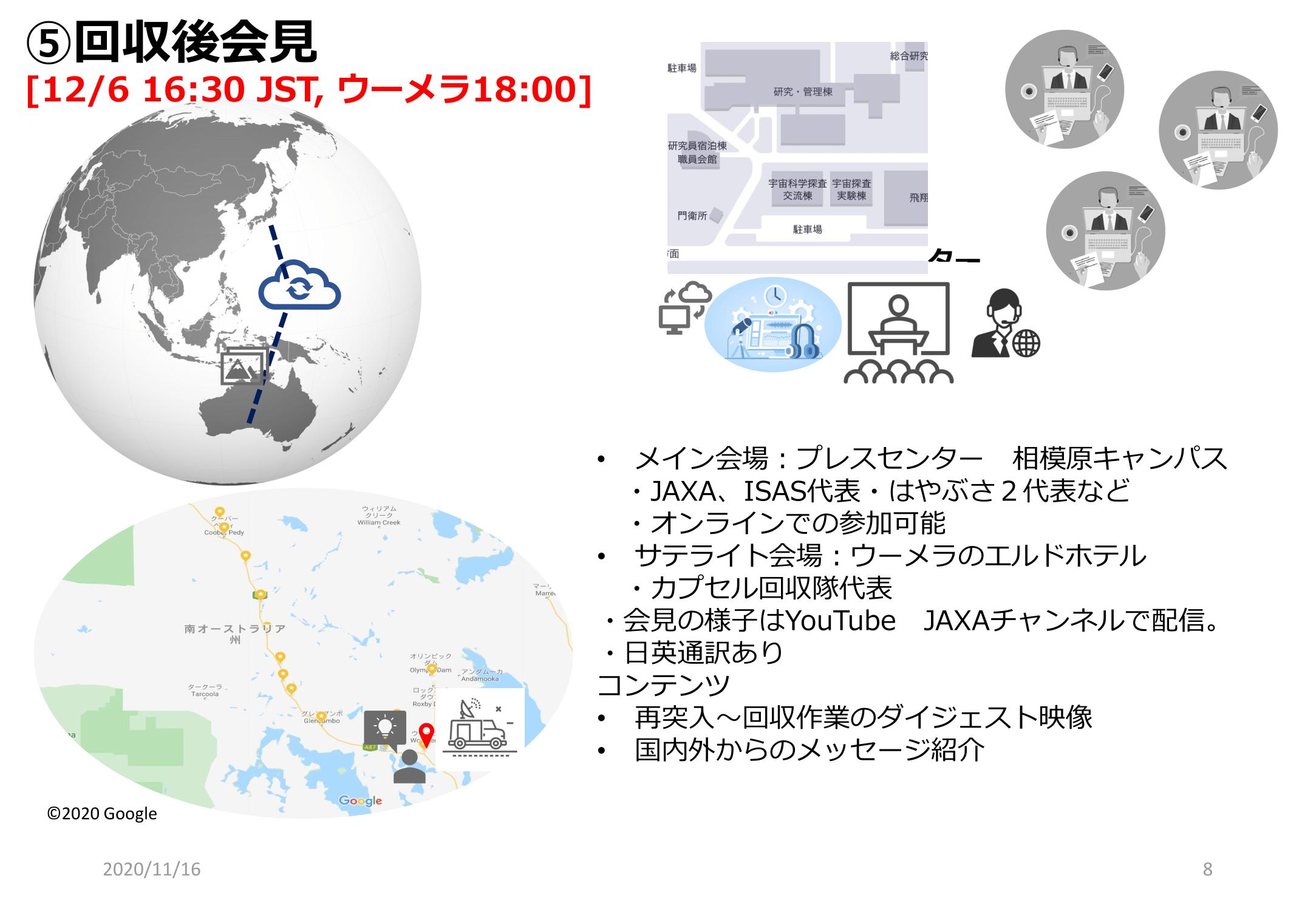 f:id:Imamura:20201117222242p:plain