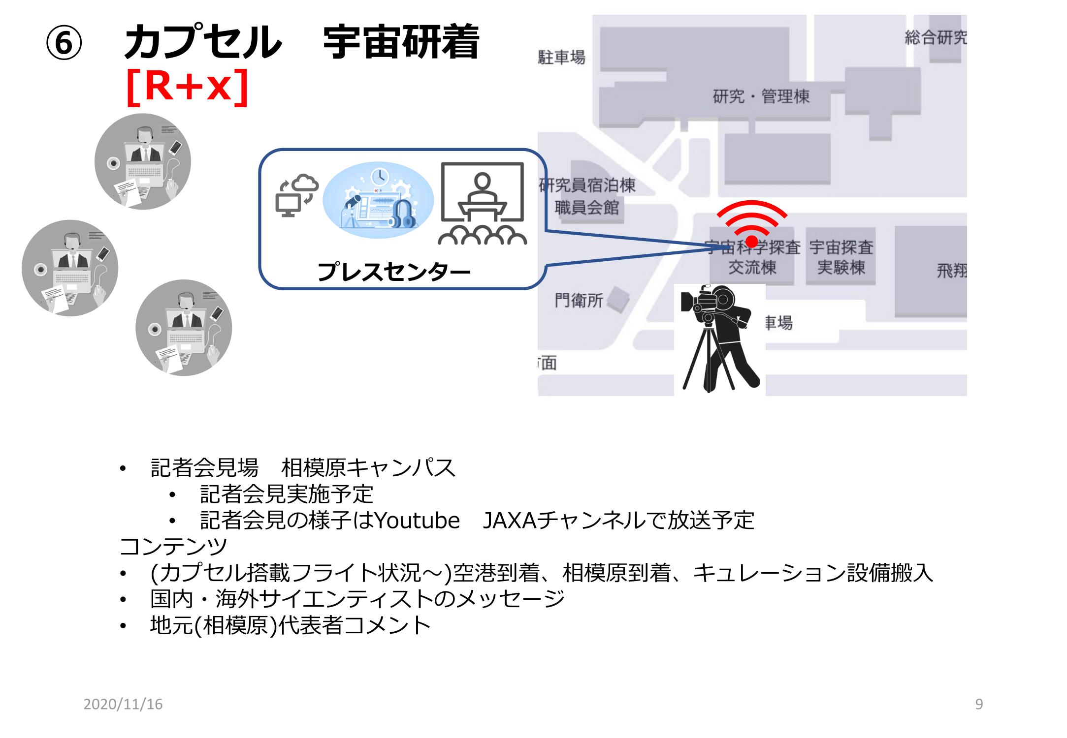 f:id:Imamura:20201117222250p:plain