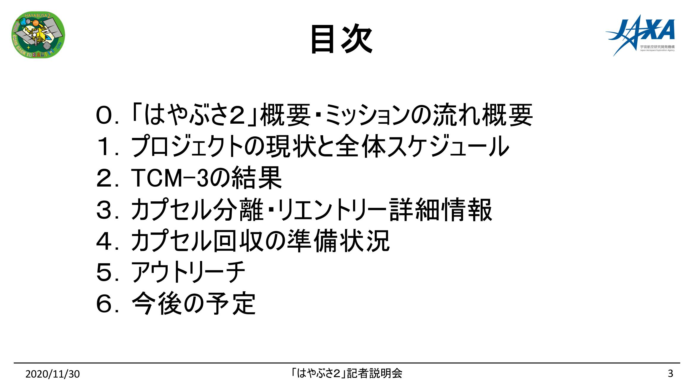 f:id:Imamura:20201130153928p:plain
