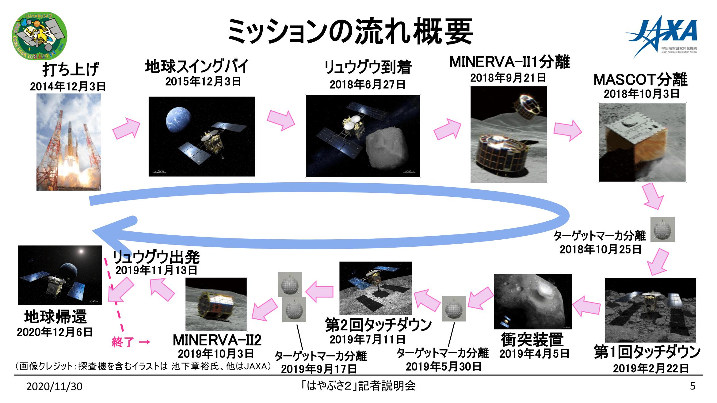 f:id:Imamura:20201130153945p:plain
