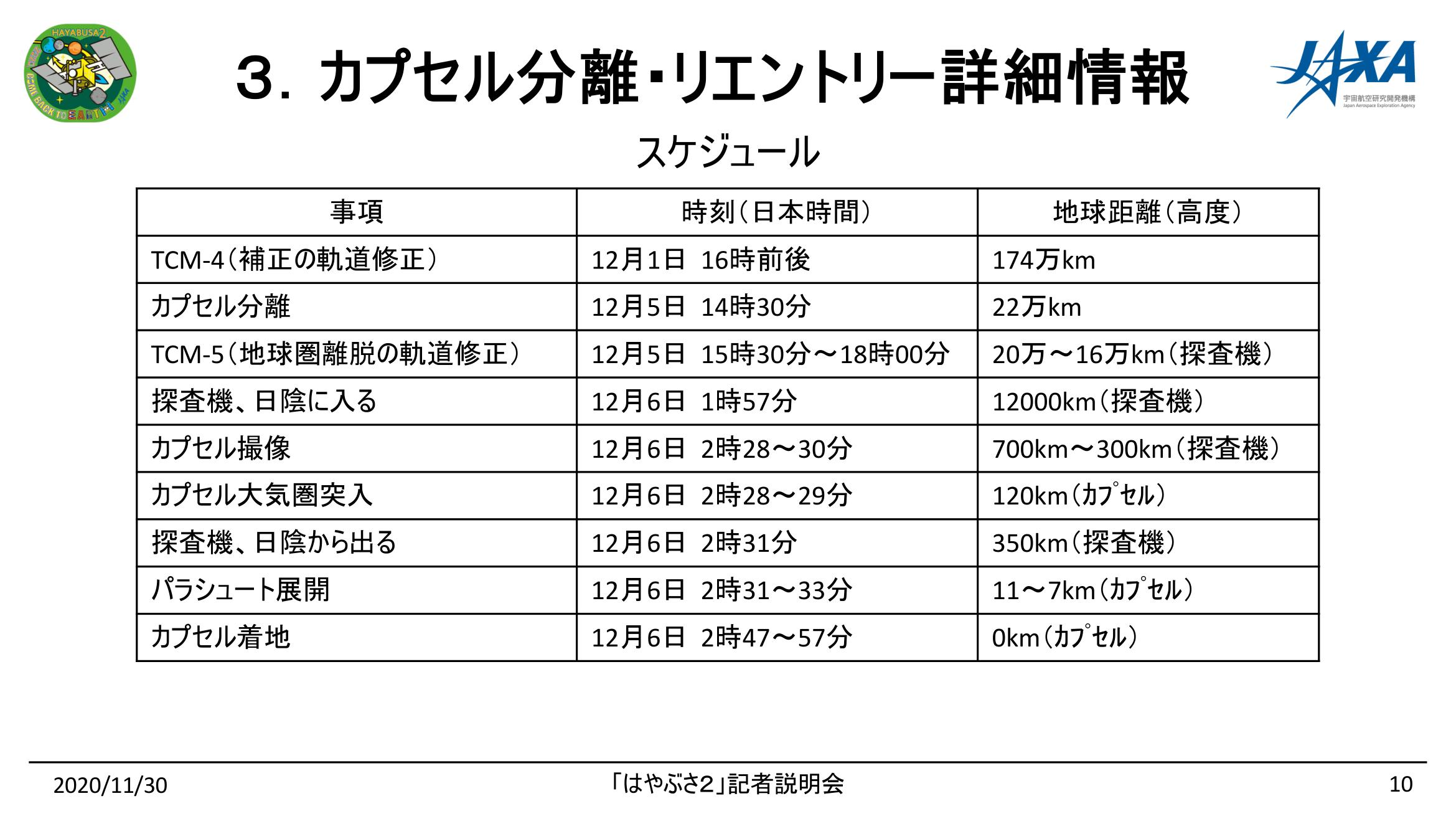 f:id:Imamura:20201130154052p:plain