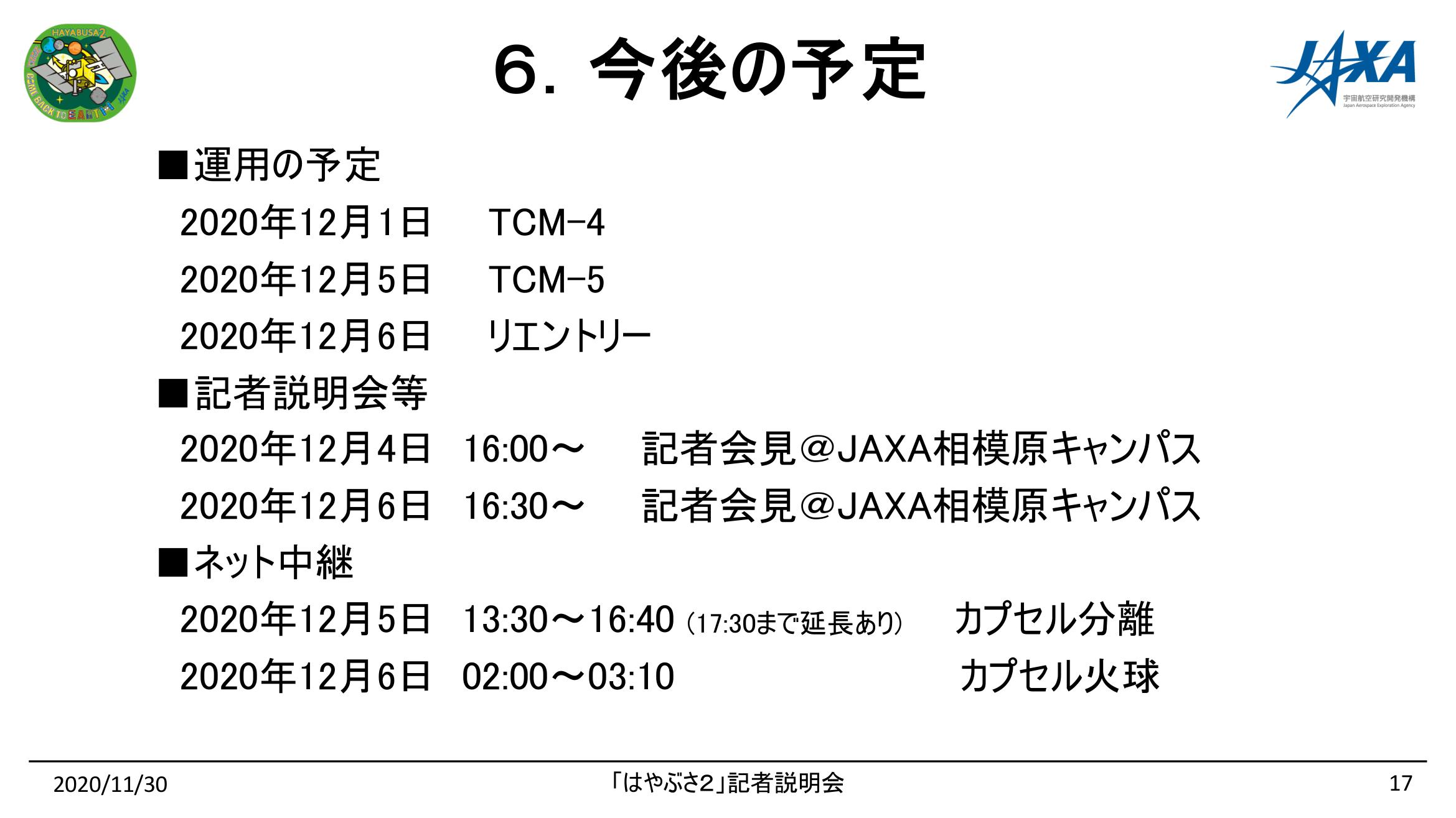 f:id:Imamura:20201130154218p:plain