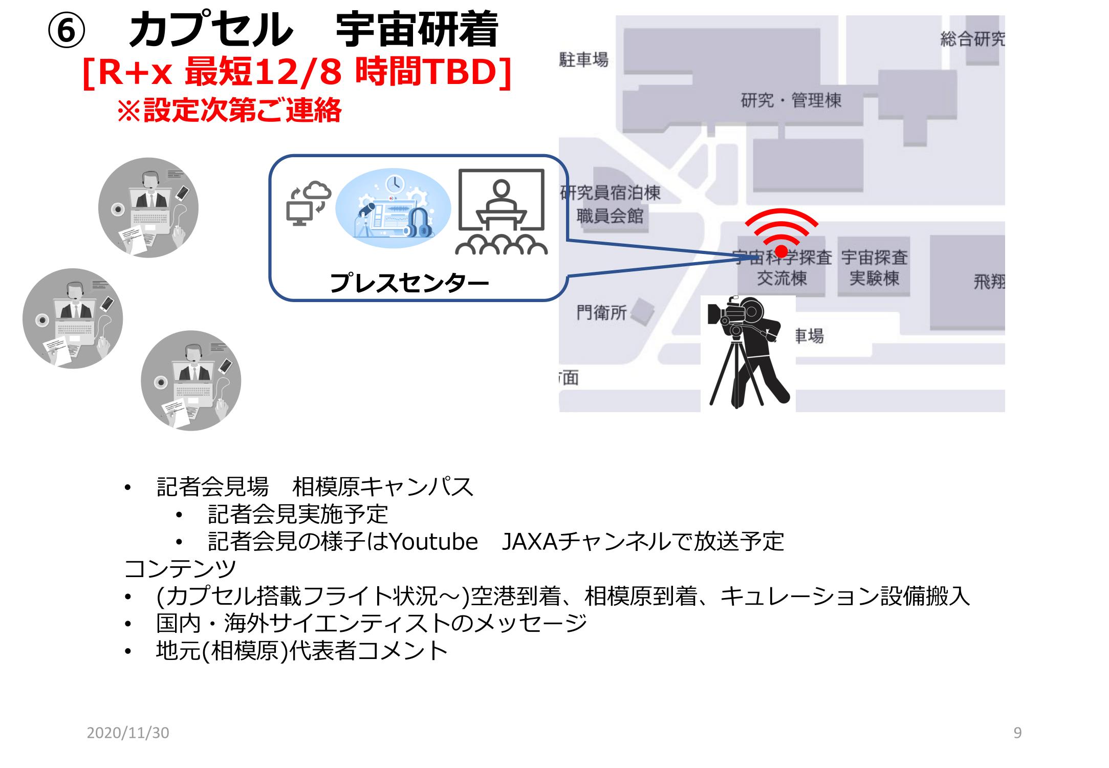 f:id:Imamura:20201130154409p:plain:h250