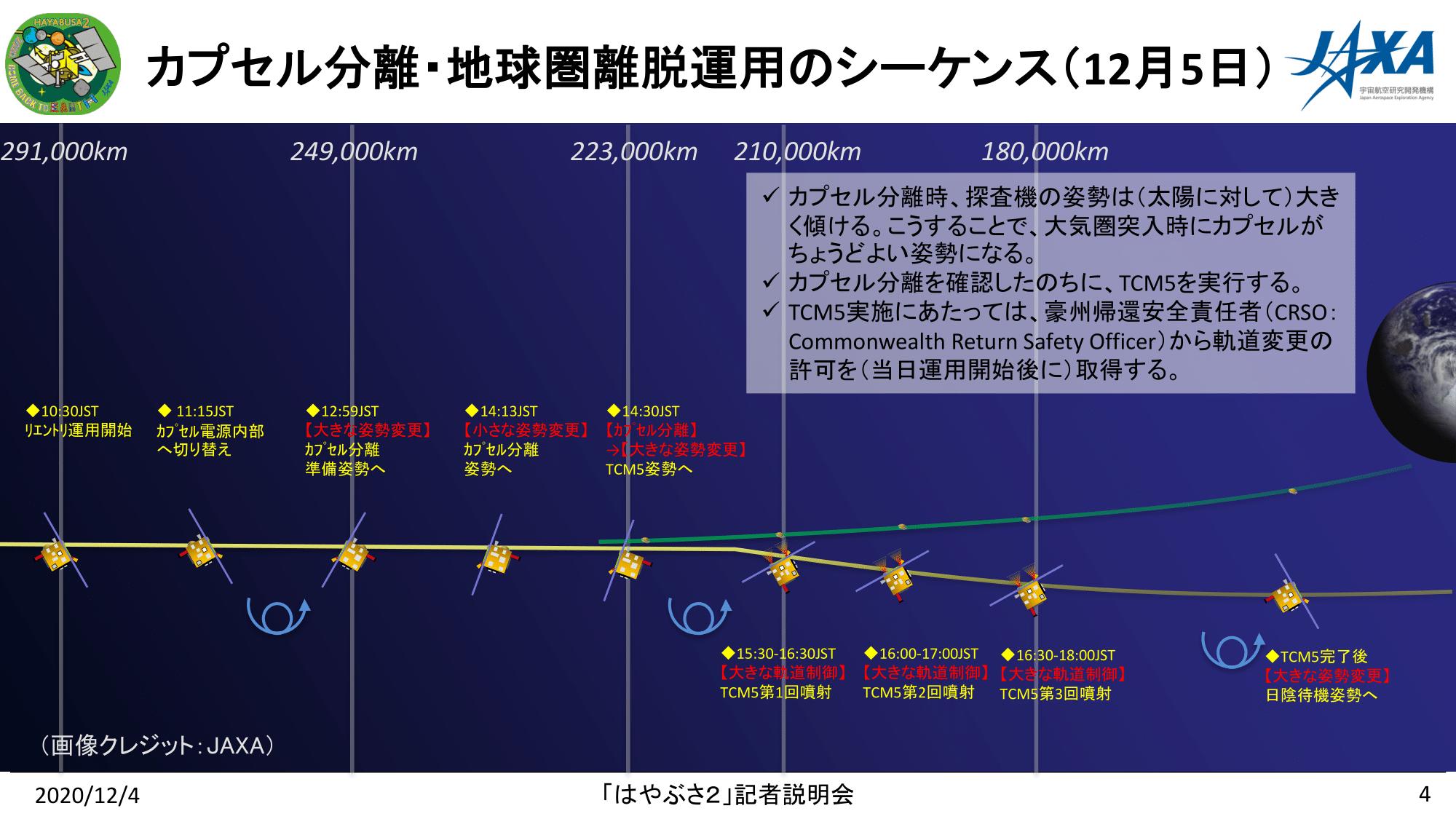f:id:Imamura:20201204153724p:plain