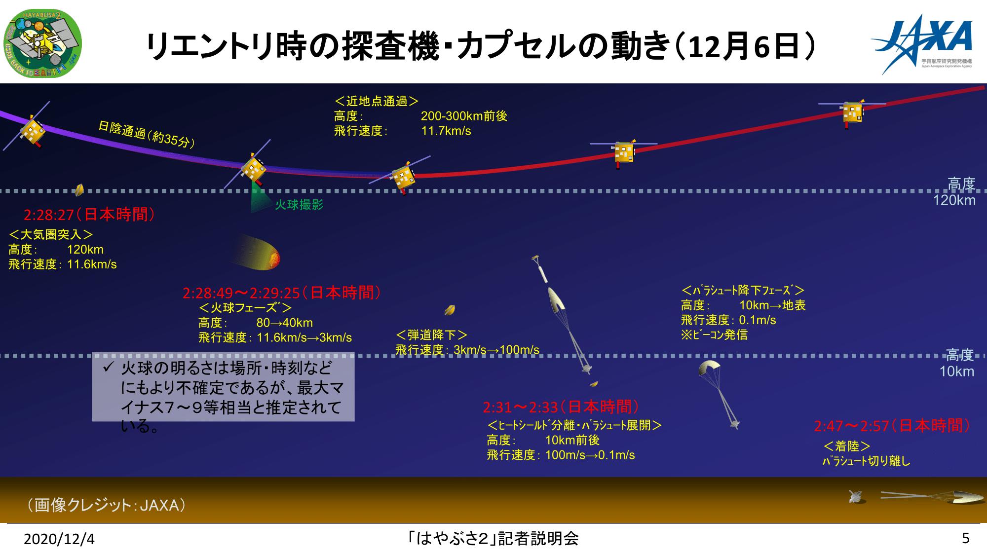 f:id:Imamura:20201204153740p:plain