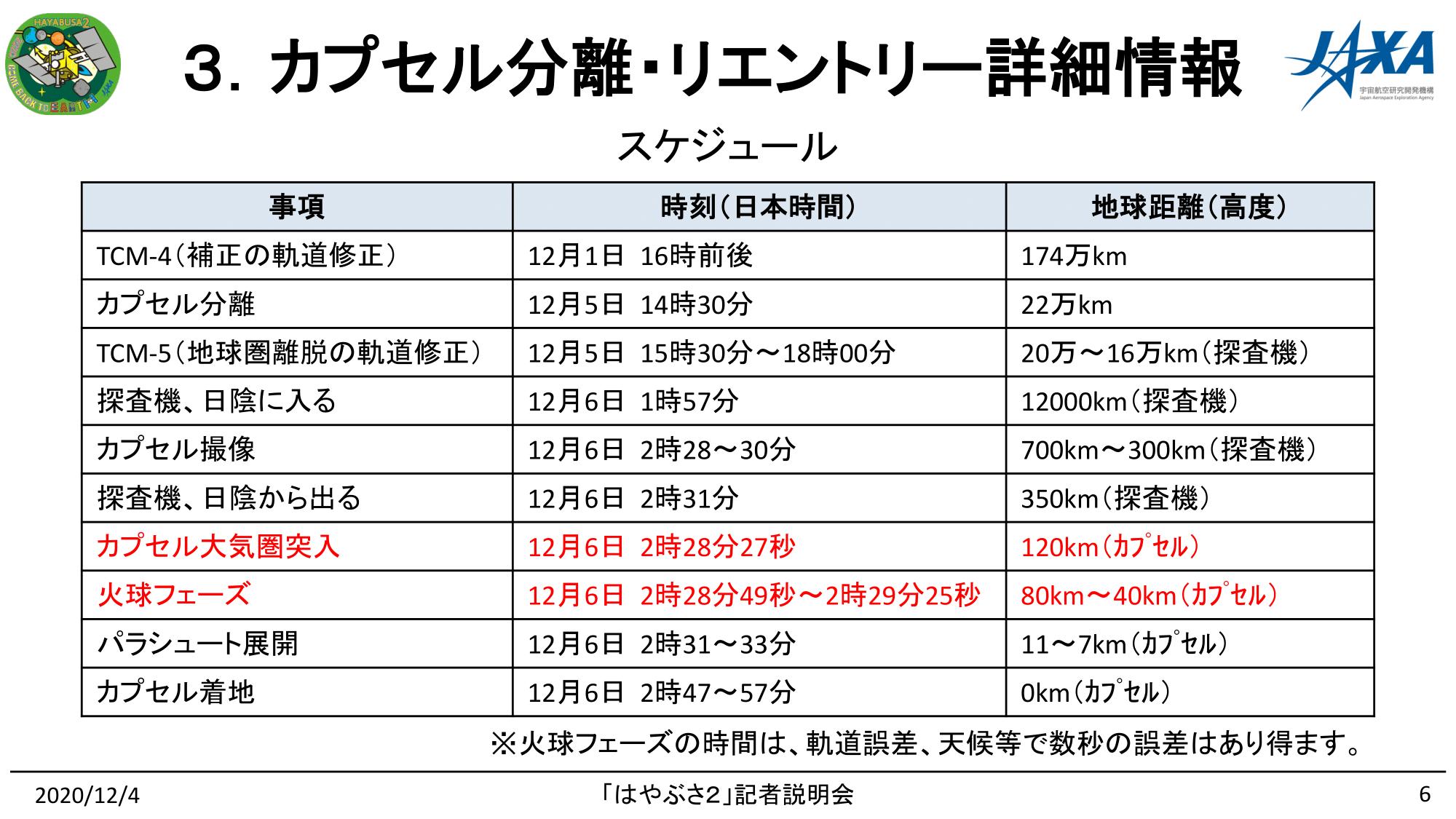 f:id:Imamura:20201204153756p:plain