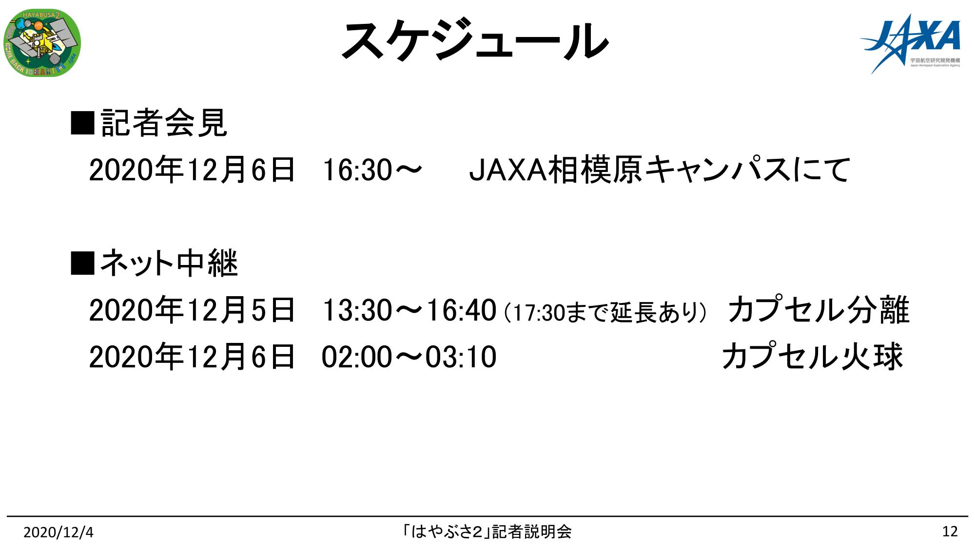 f:id:Imamura:20201204153845p:plain