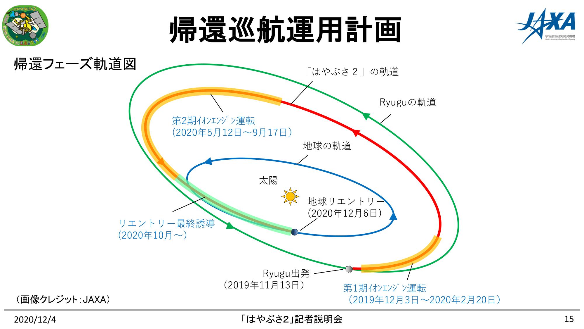 f:id:Imamura:20201204153905p:plain