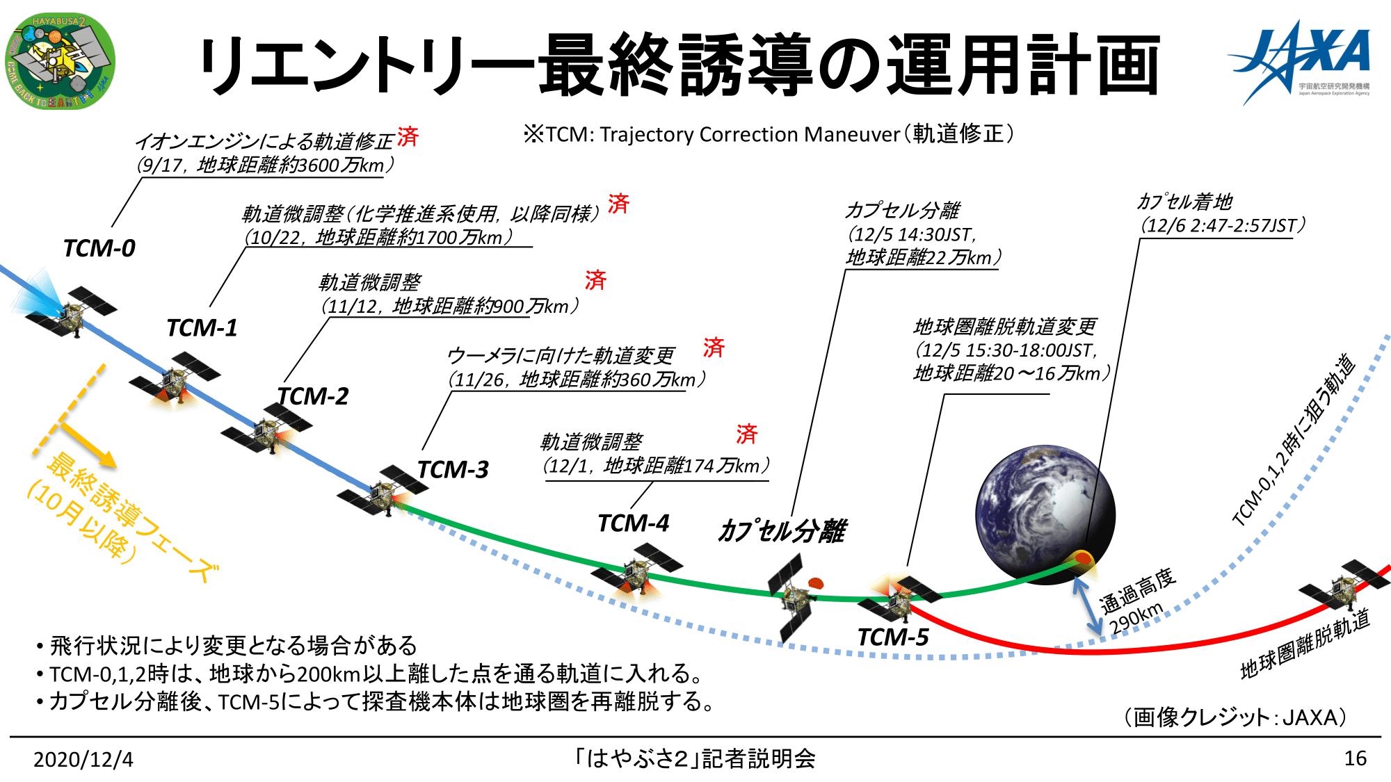 f:id:Imamura:20201204153911p:plain