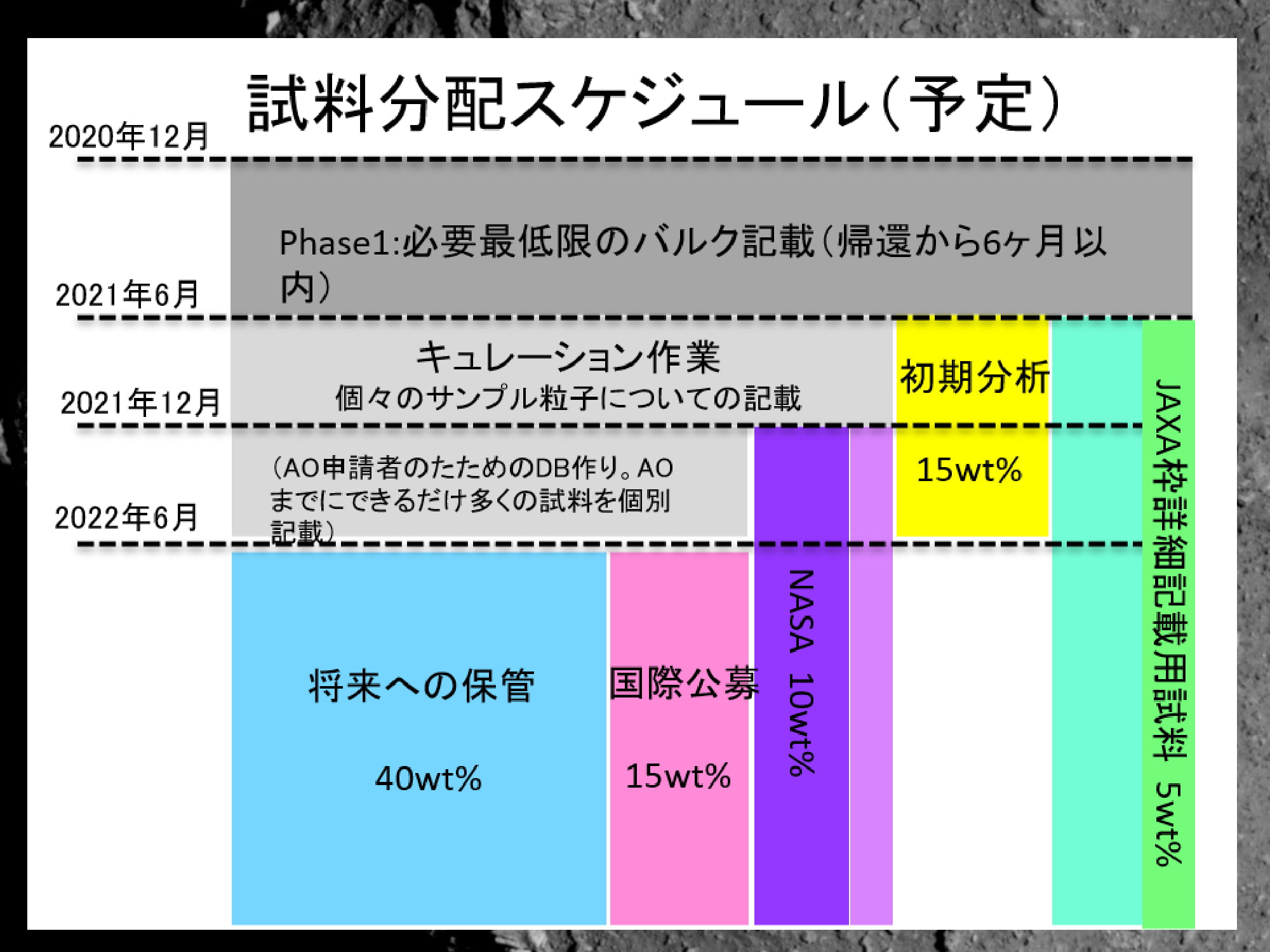 f:id:Imamura:20201208123049j:plain