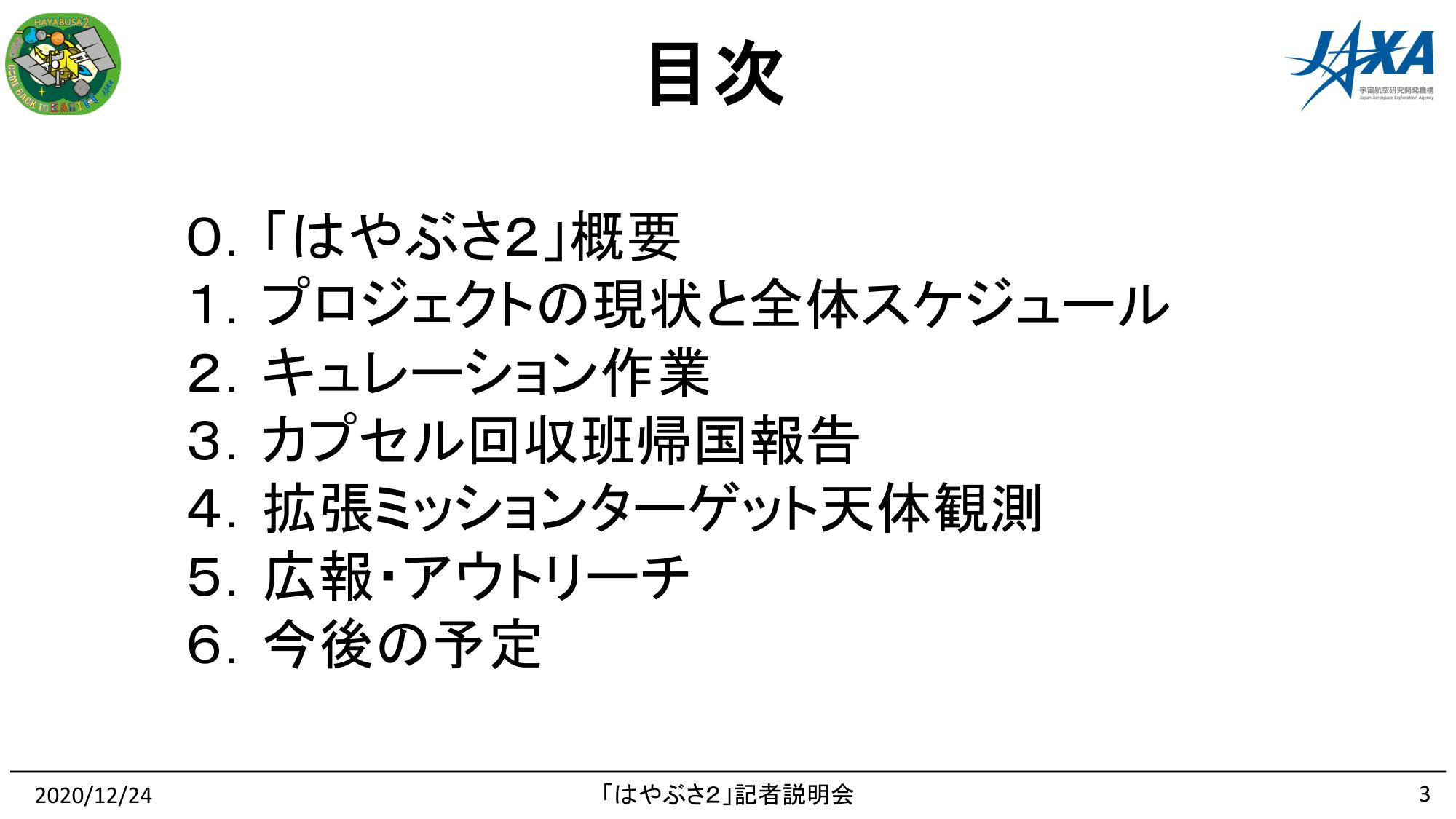 f:id:Imamura:20201224134951p:plain