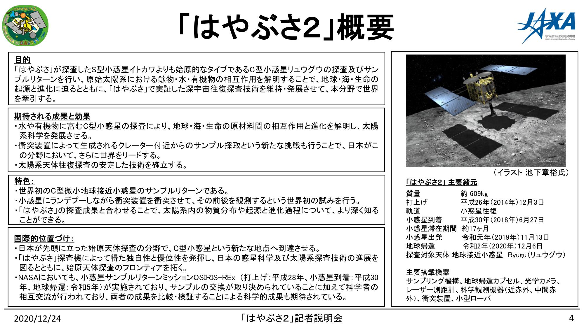 f:id:Imamura:20201224134957p:plain