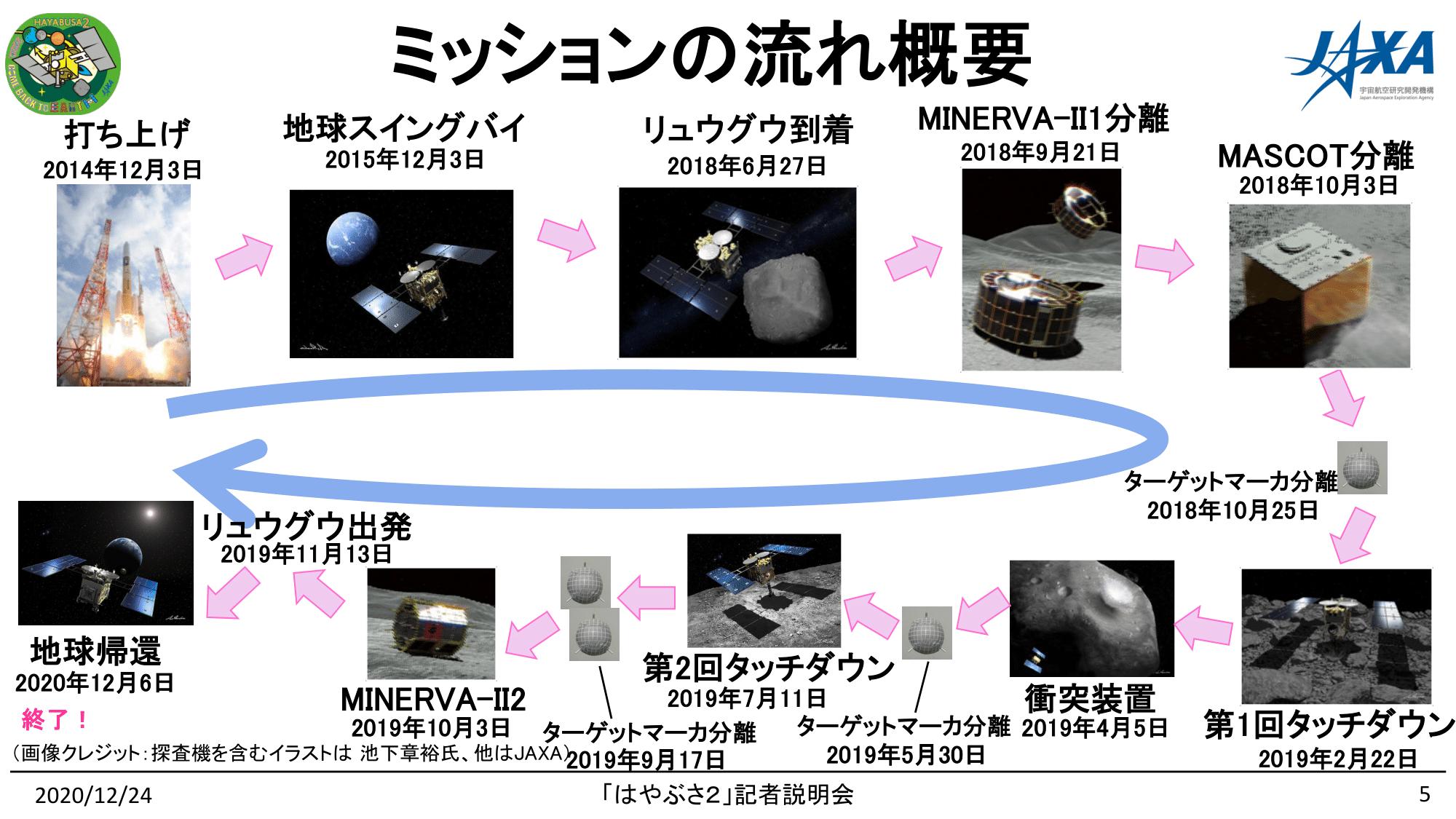 f:id:Imamura:20201224135005p:plain
