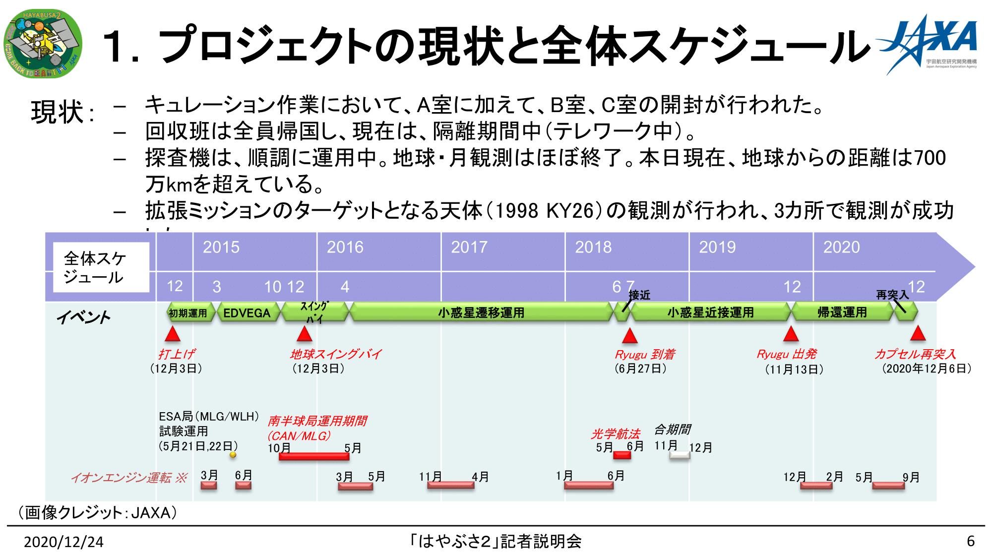f:id:Imamura:20201224135014p:plain
