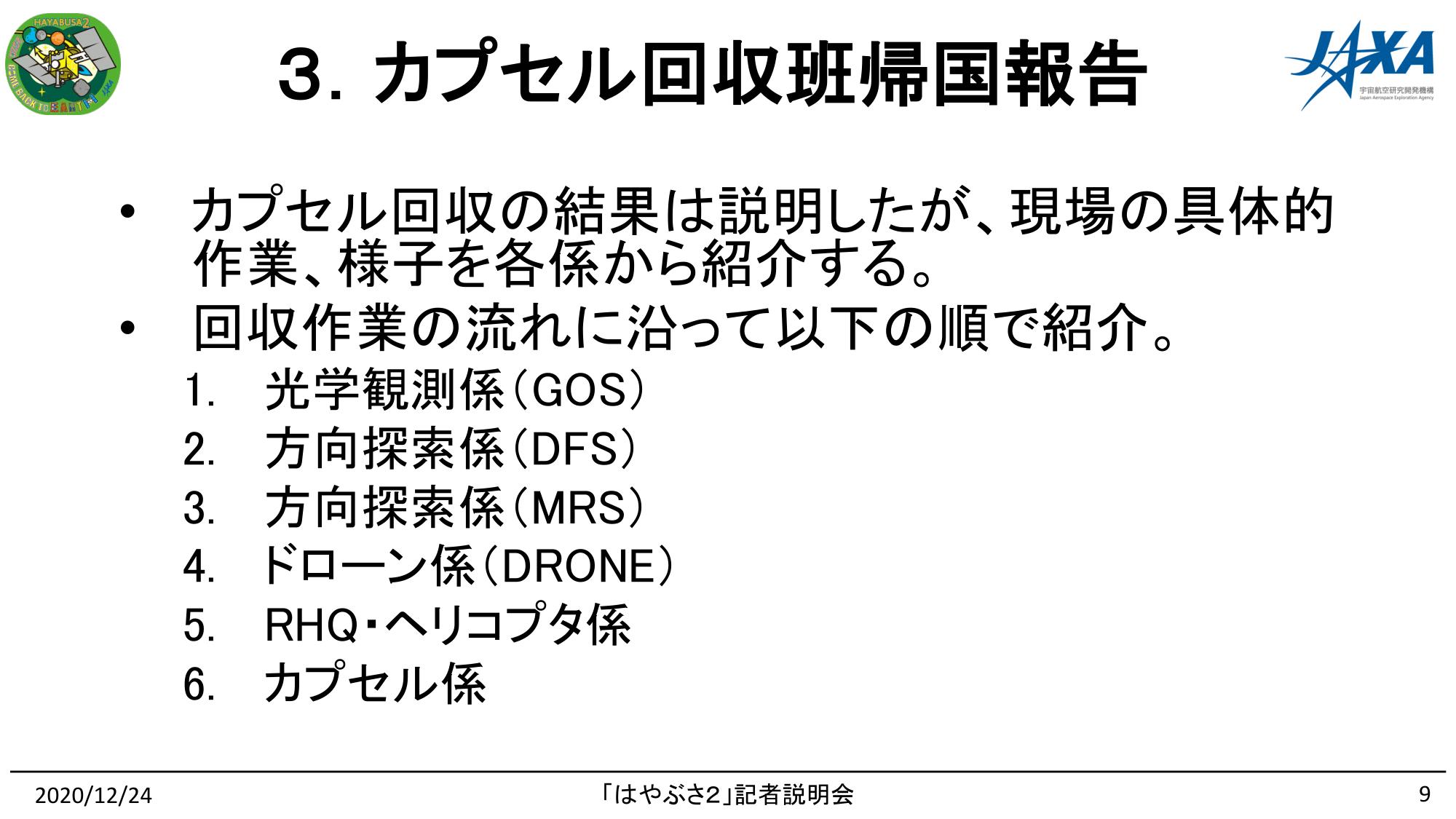f:id:Imamura:20201224135043p:plain